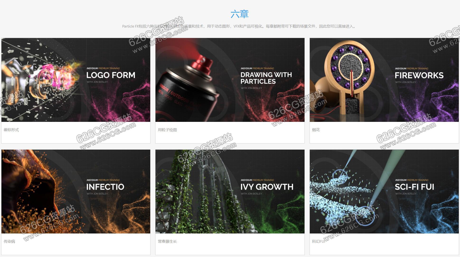C4D X-Particules粒子官方教程 Insydium.ltd XParticle Premium Training 官方高级进阶培训教程 中文字幕 626CG资源站